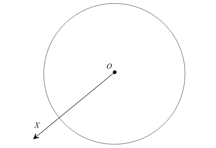 Fig. 10.1