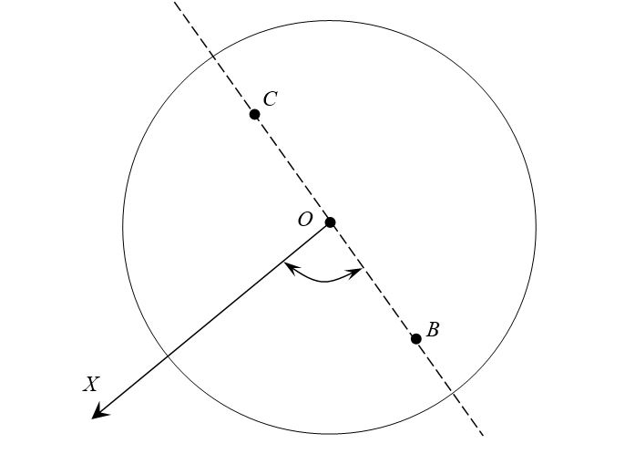 Fig. 10.2