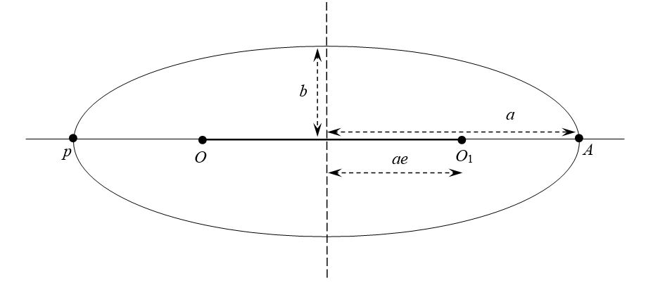 Fig. 10.3.0