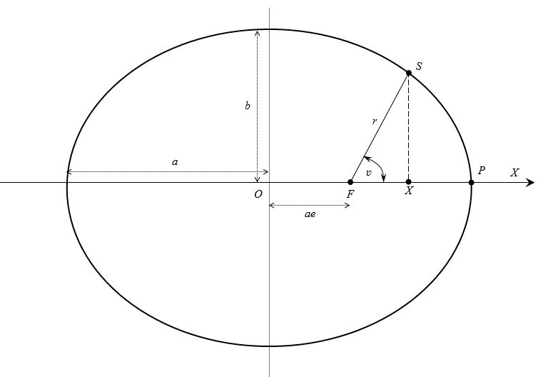 Fig. 11.1