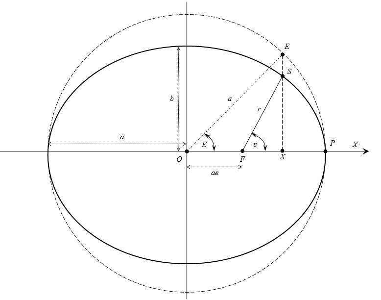 Fig. 11.2
